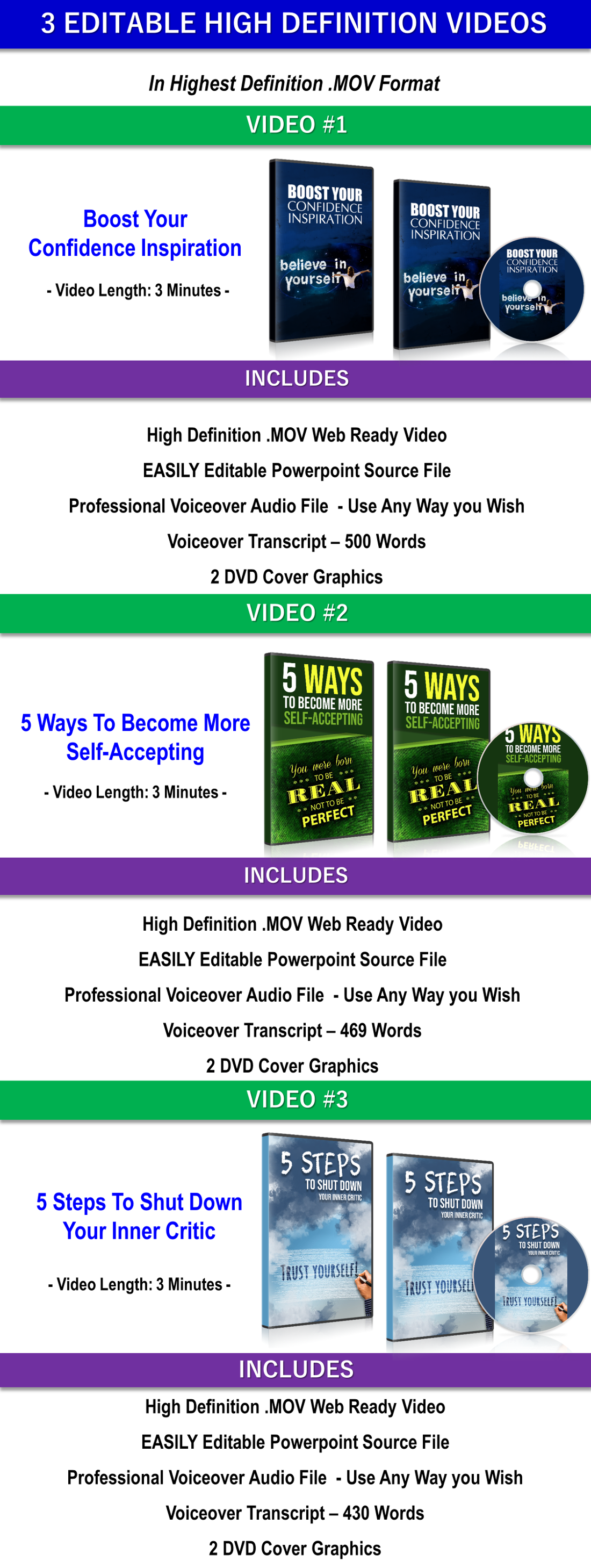 10 Part eCourse Live Your Truth Contett Pack With Private Label Rights