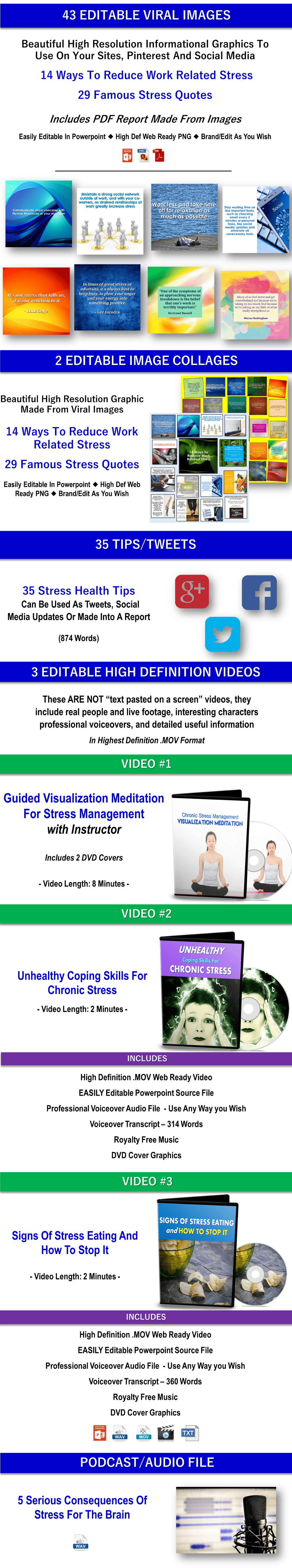 Chronic Stress Content - PLR Rights