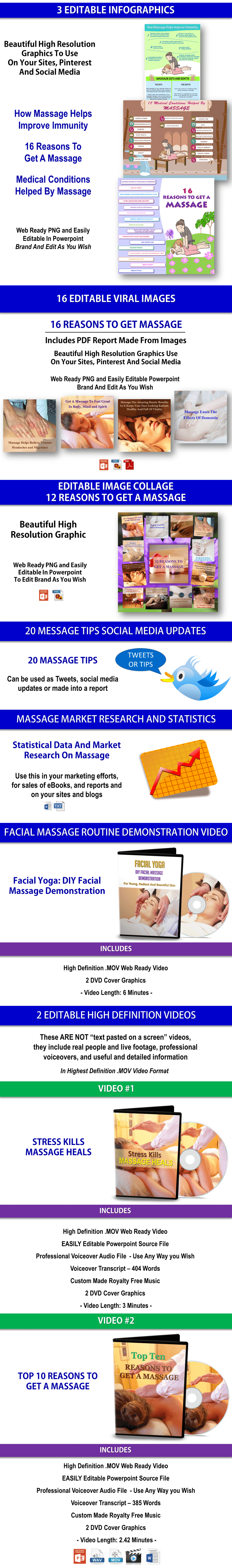 Giant Massage PLR Bundle