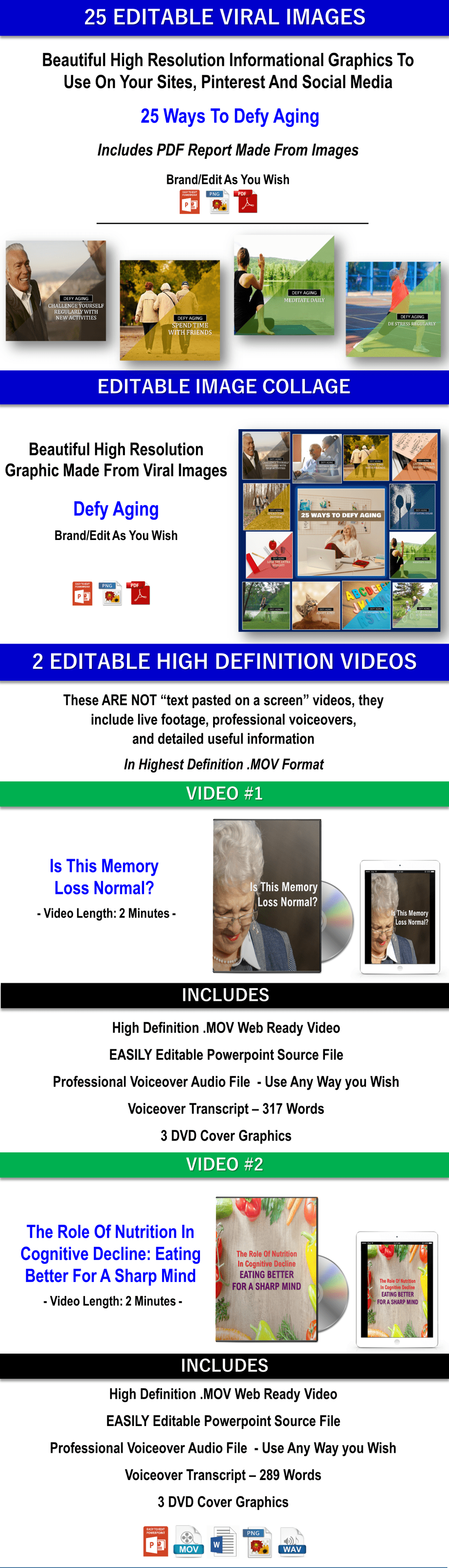 COGNITIVE DECLINE AND DEFY AGING CONTENT With PLR Rights