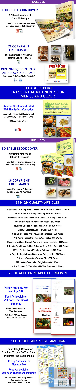 Anti-Aging Diet PLR