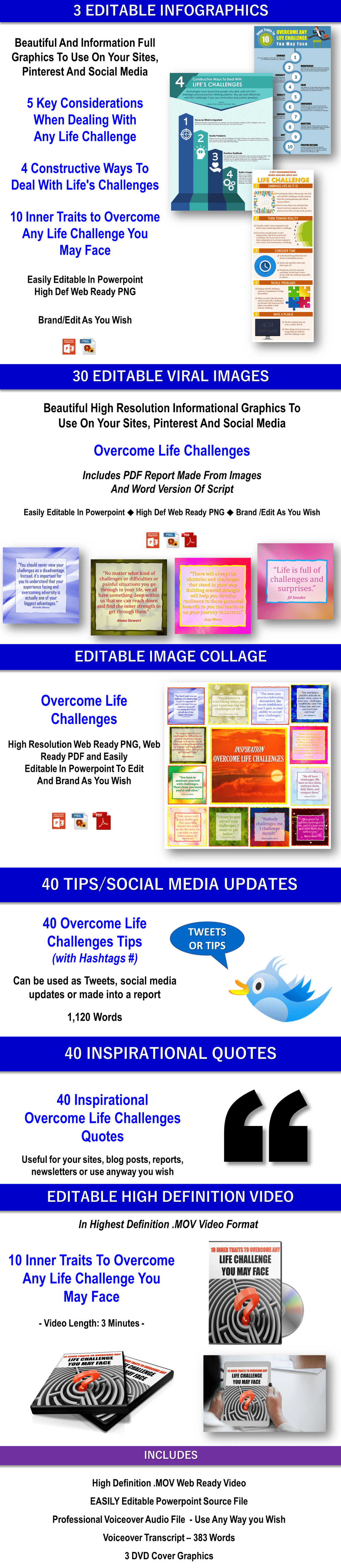 Overcome Life Challenges Reports, Articles PLR