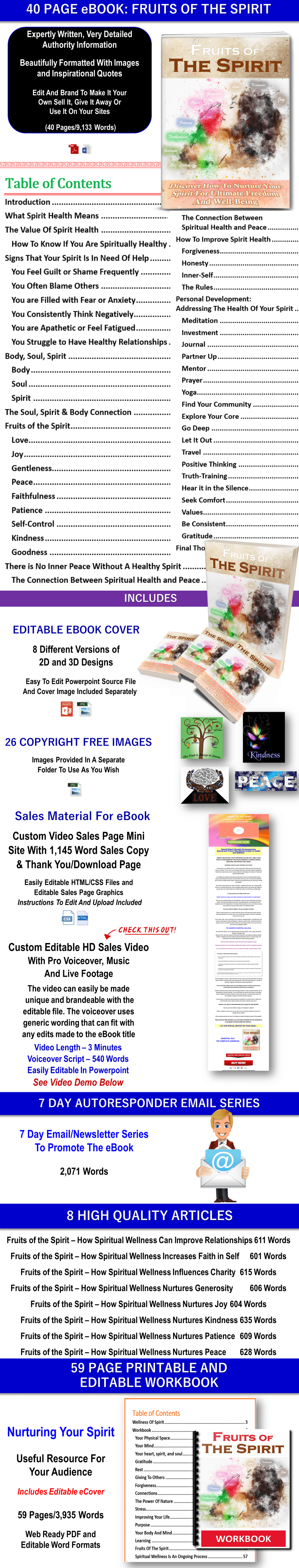 THE POWER OF YOUR THOUGHTS Content Pack With Private Label Rights