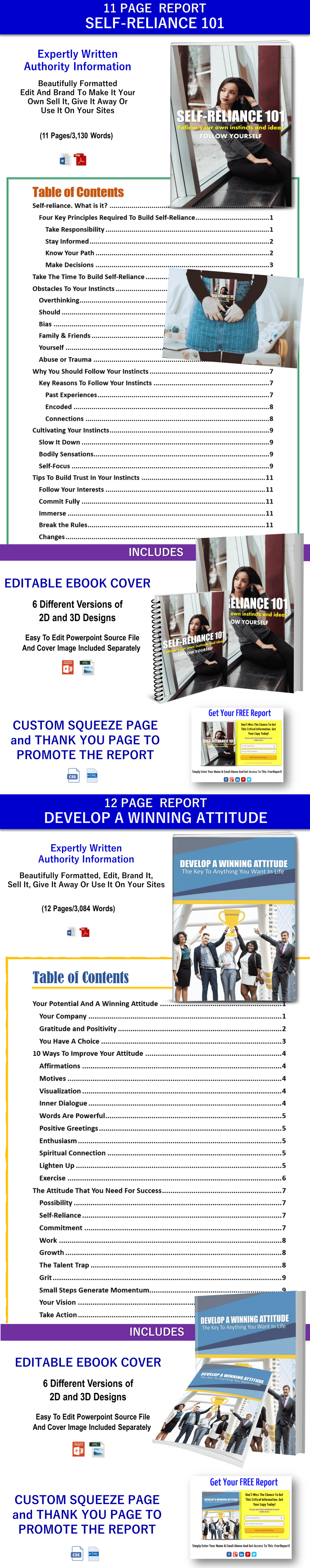 Power Of Habits In Shaping Our Destiny Content With PLR Rights