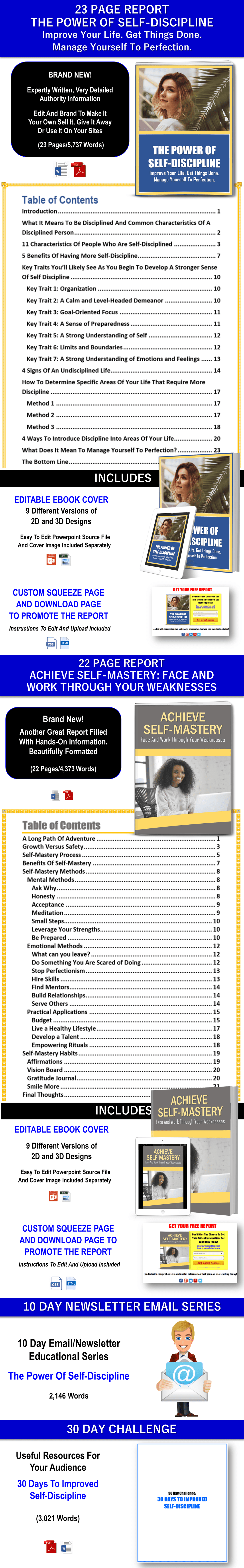 SELF-DISCIPLINE/SELF-MASTERY Content With PLR Rights