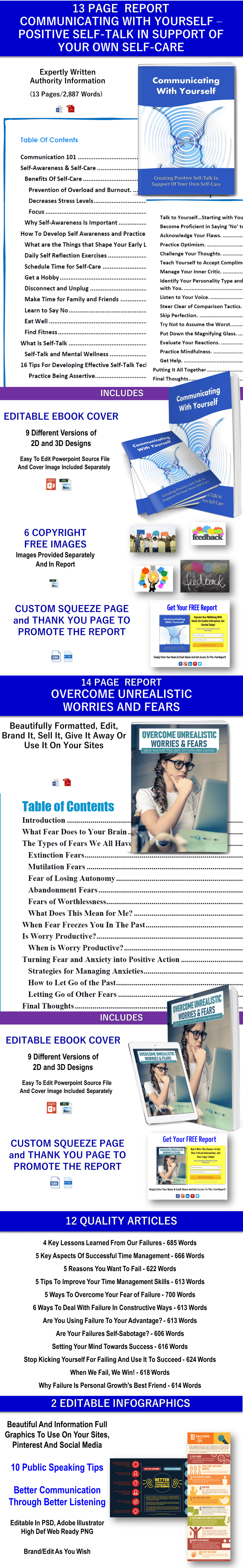 PERFECT YOUR COMMUNICATION SKILLS content with PLR Rights