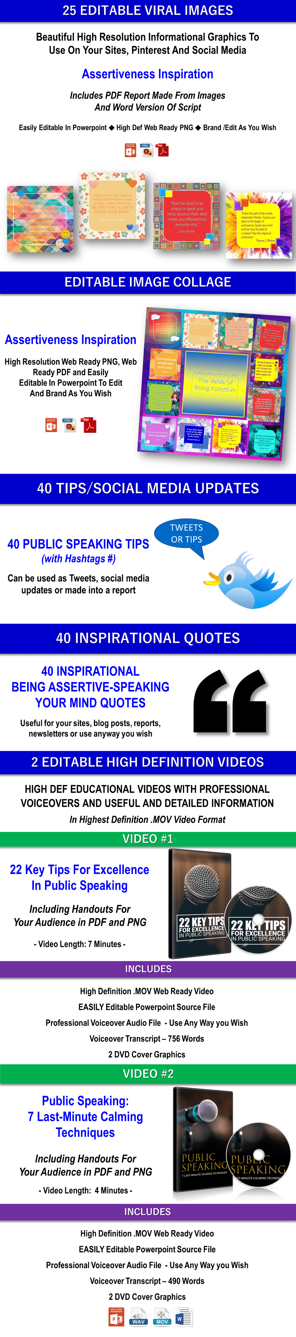 Public Speaking and Communication Content with PLR Rights