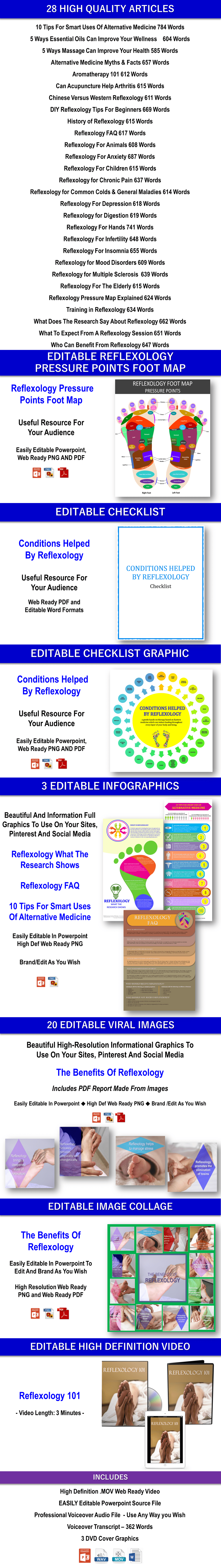 Giant Reflexology Content pack with PLR Rights