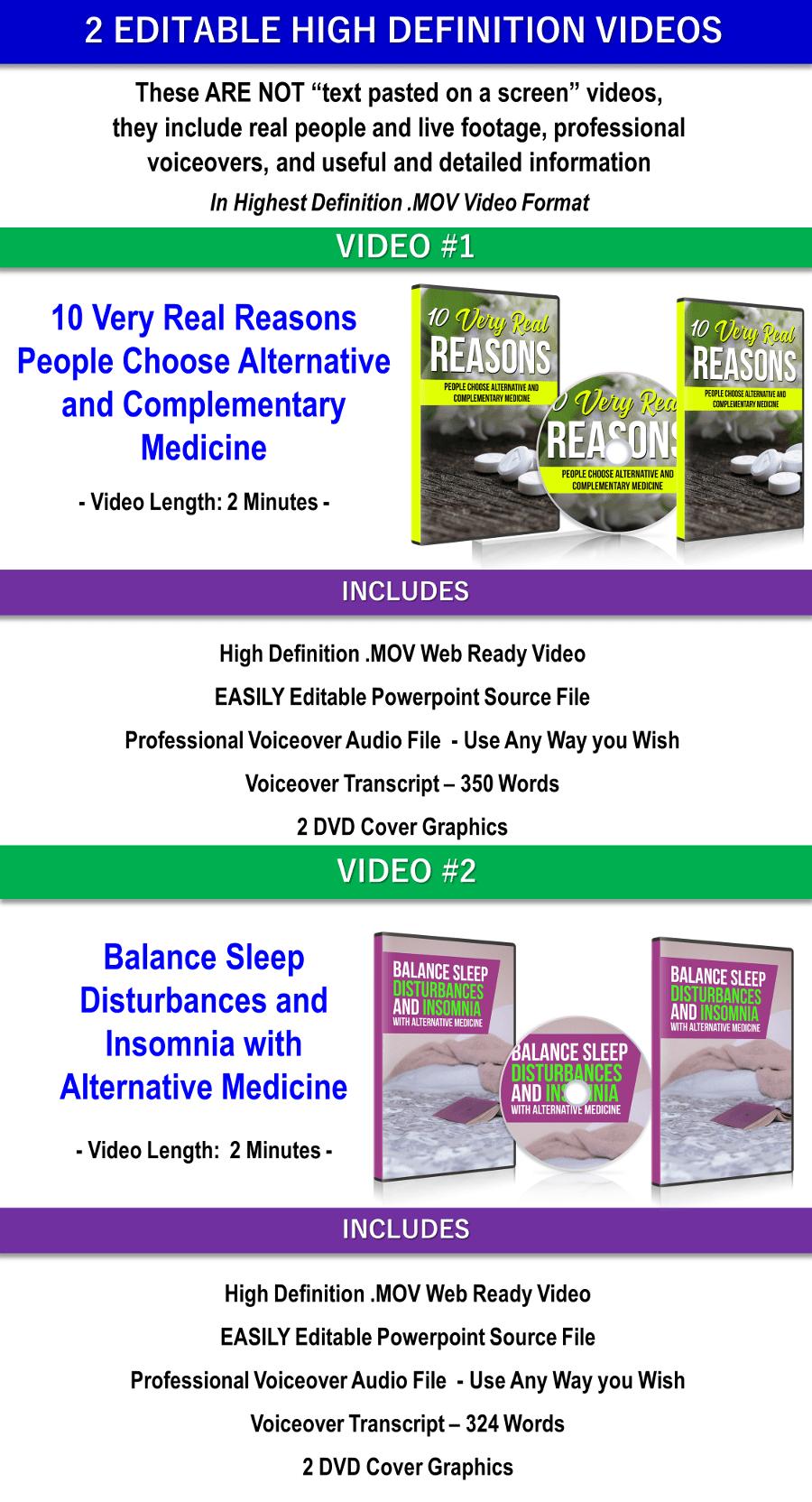 Alternative Medicine/Herbalism Private Label Rights