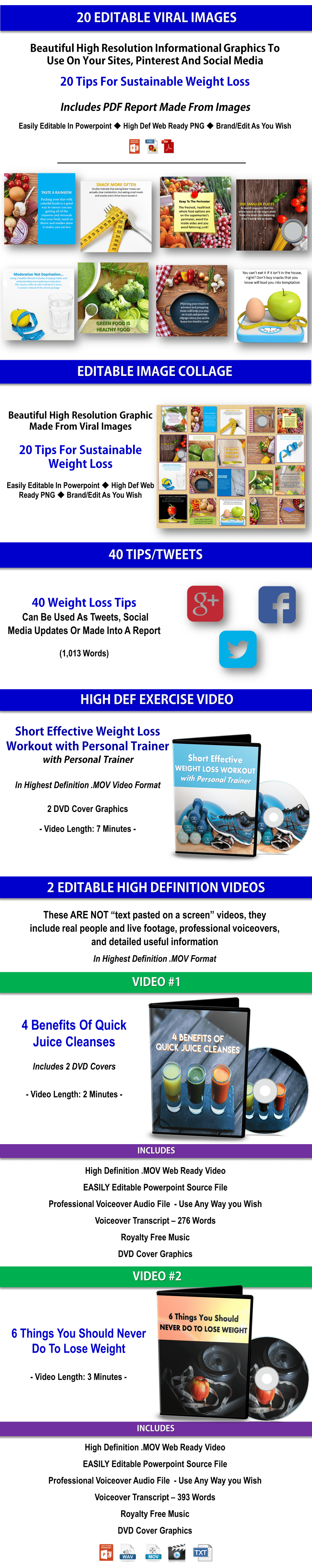 Detox, Weight Loss, Diet PLR