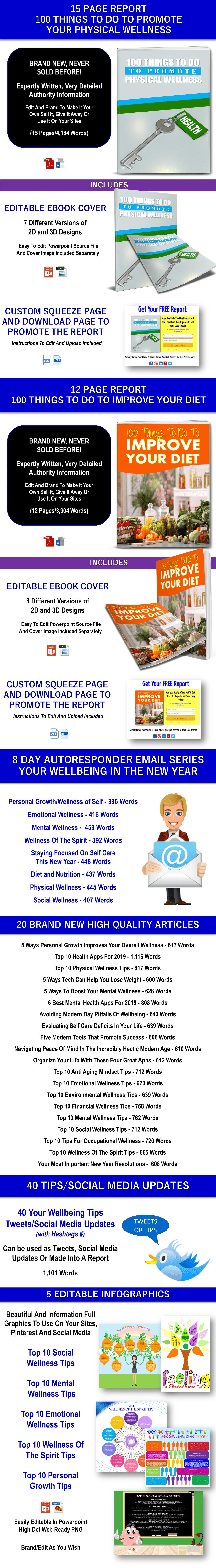 Wellbeing/Wellness PLR