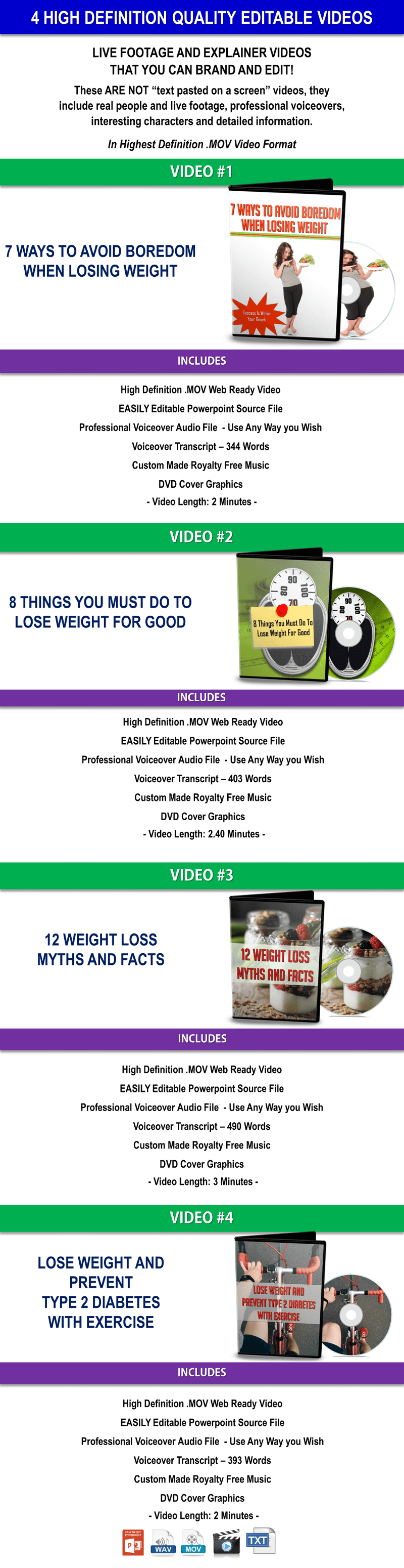 Giant Permanent Weight Loss PLR: eBooks, Videos, Infographics, Articles
