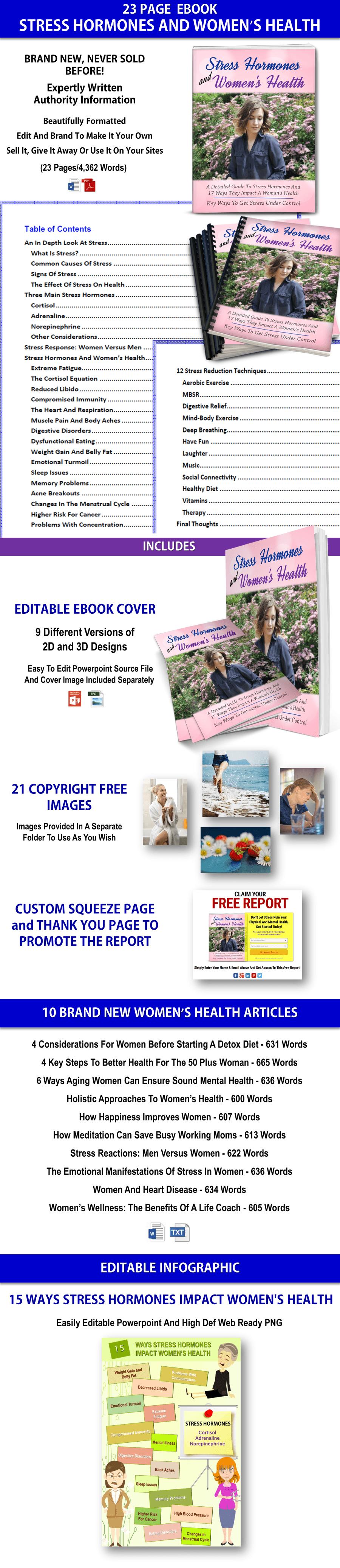 Stress Hormones And Women's Health PLR Pack