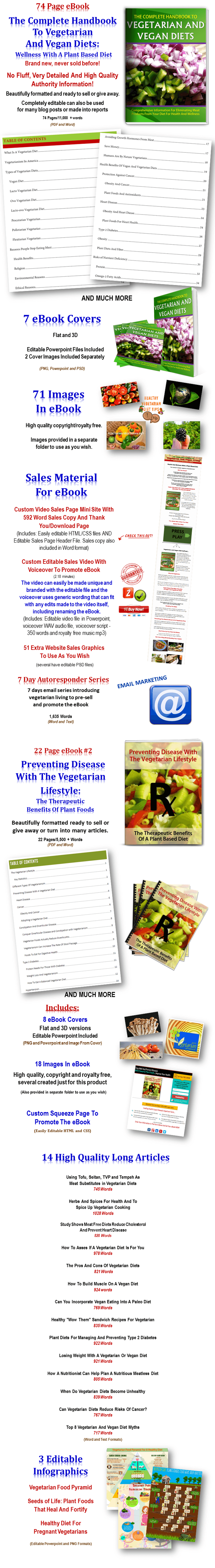 Vegetarian And Vegan Private Label Rights Pack