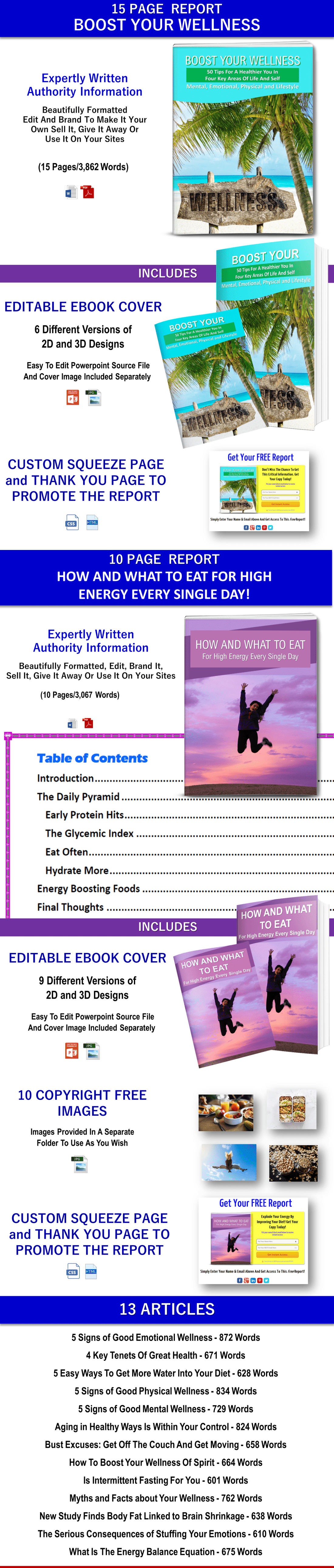 Increase Energy and Boost Wellness PLR