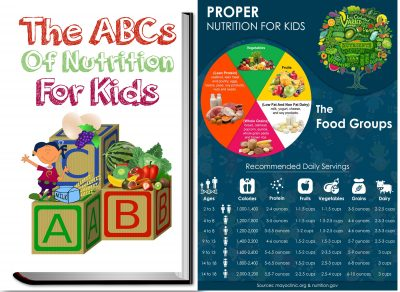 Child Nutrition ebook Private Label Rights