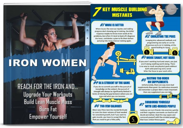 Muscle Building For Women PLR