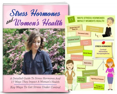 Stress Hormones And Womens Health PLR