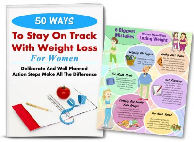 weight-loss-plr