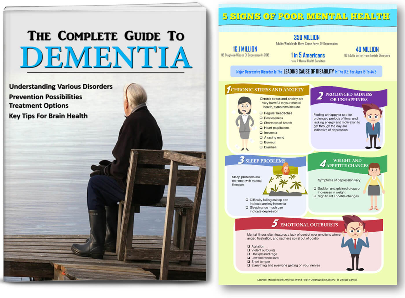 dementia senior health plr