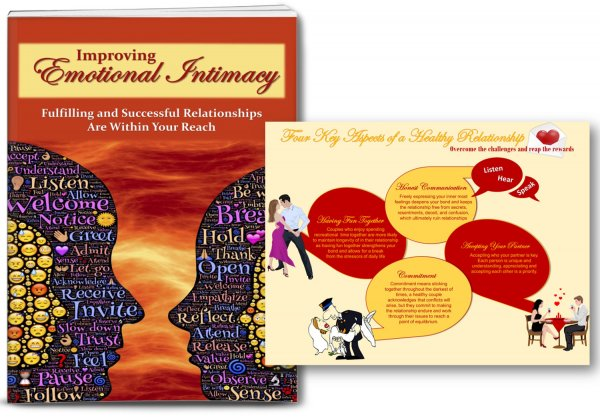 Improving intimacy-relationships PLR