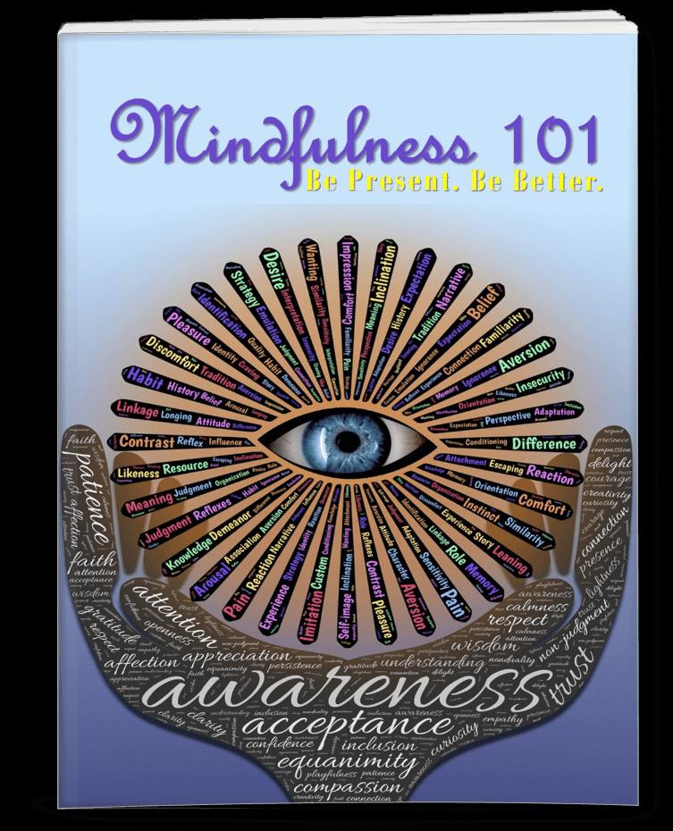 mindfulness PLR
