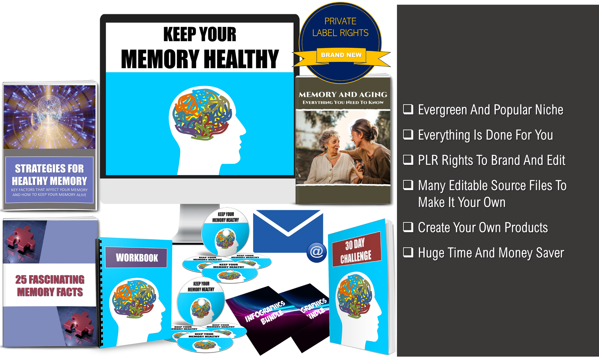 Keep Memory Healthy PLR