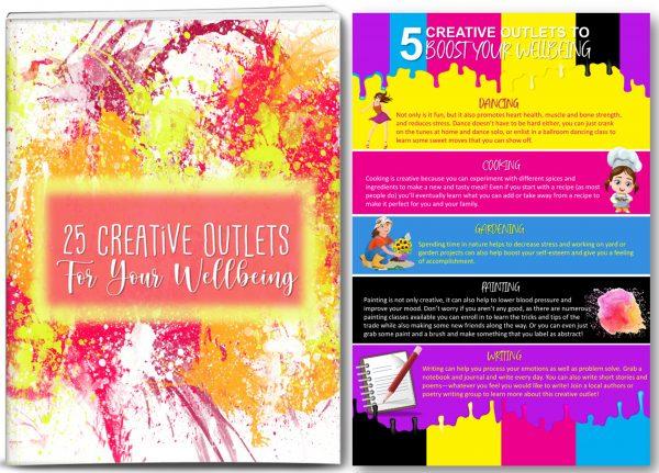 creativity-for-wellbeing-plr
